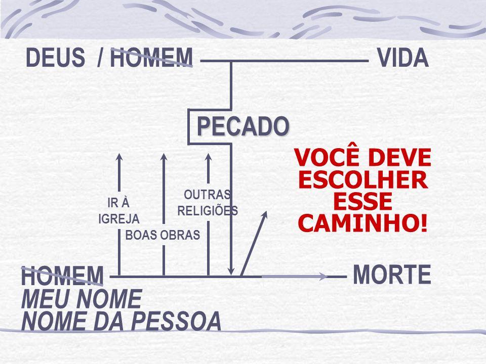 HOMEM DEUS / HOMEM PECADO VIDA MORTE MEU NOME NOME DA PESSOA VOCÊ DEVE