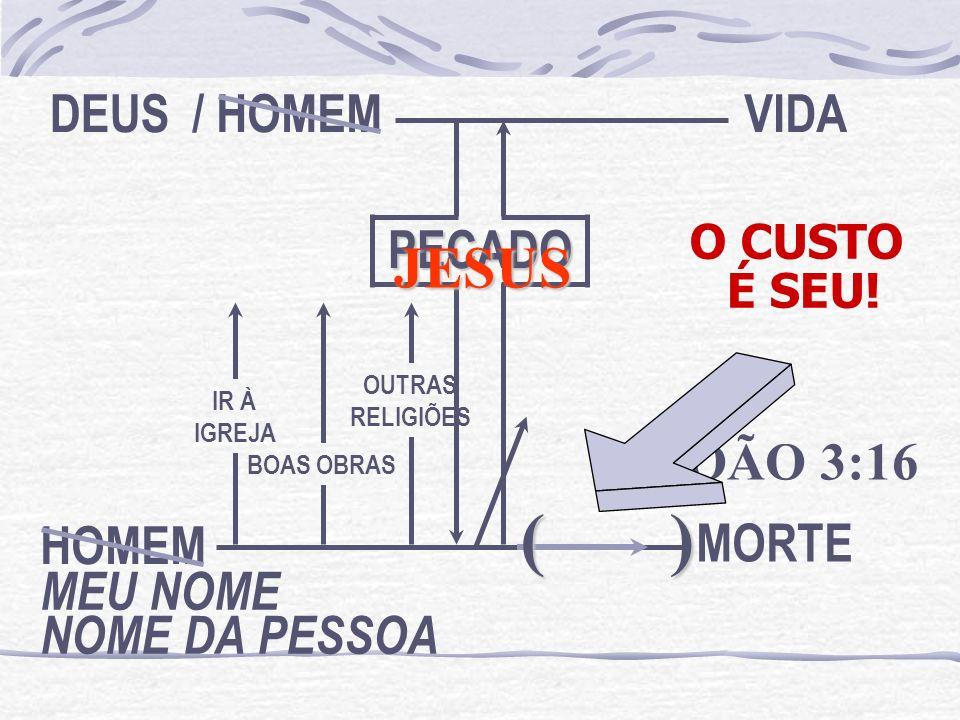 ( ) JESUS MEU NOME NOME DA PESSOA HOMEM DEUS / HOMEM PECADO VIDA MORTE
