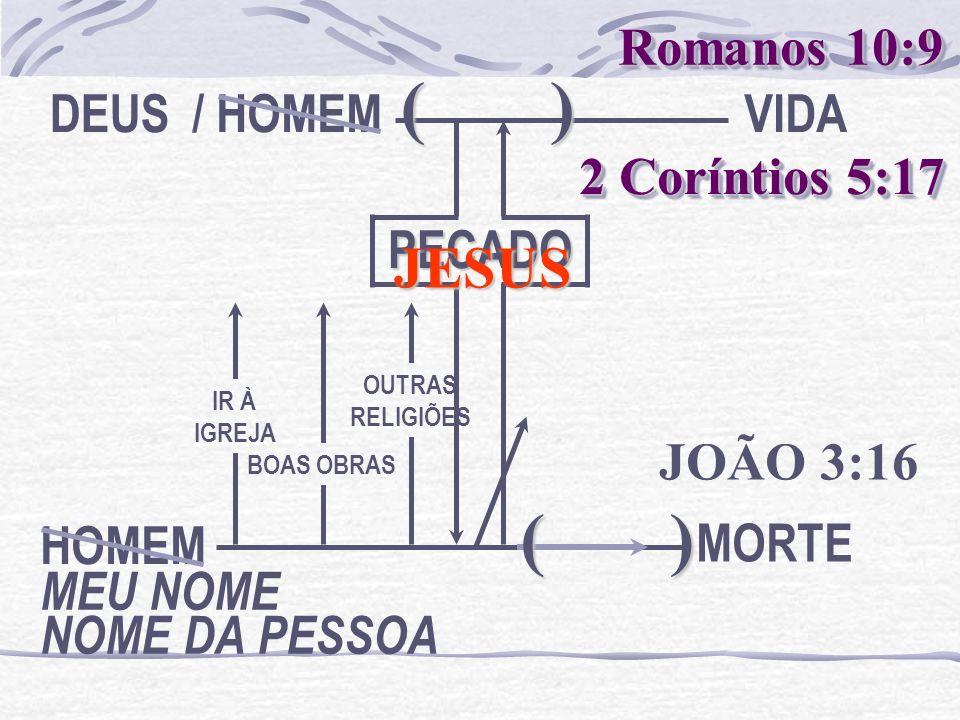 ( ) ( ) JESUS Romanos 10:9 MEU NOME NOME DA PESSOA HOMEM DEUS / HOMEM