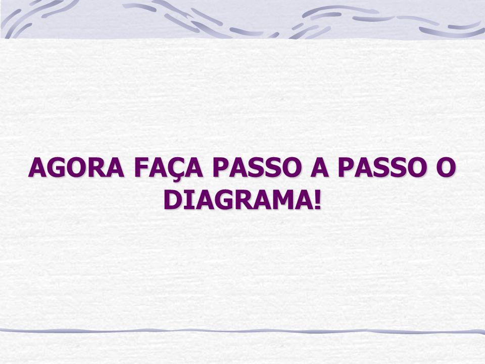 AGORA FAÇA PASSO A PASSO O DIAGRAMA!