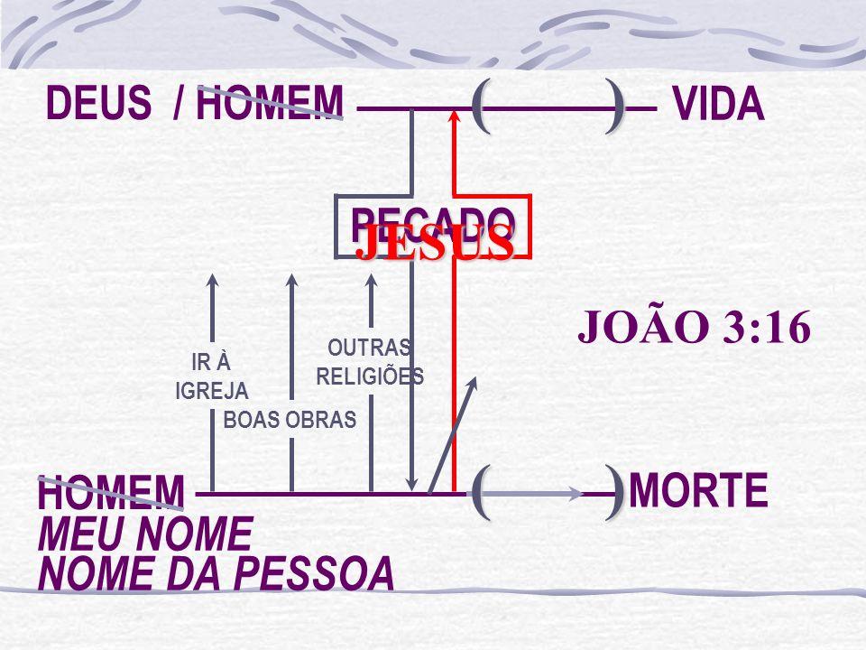 ( ) ( ) JESUS DEUS / HOMEM VIDA PECADO JOÃO 3:16 HOMEM MORTE MEU NOME