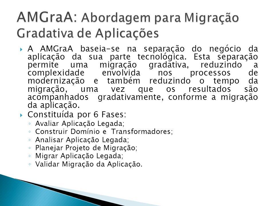 AMGraA: Abordagem para Migração Gradativa de Aplicações
