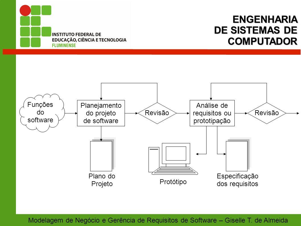 ENGENHARIA DE SISTEMAS DE COMPUTADOR Revisão Plano do Projeto