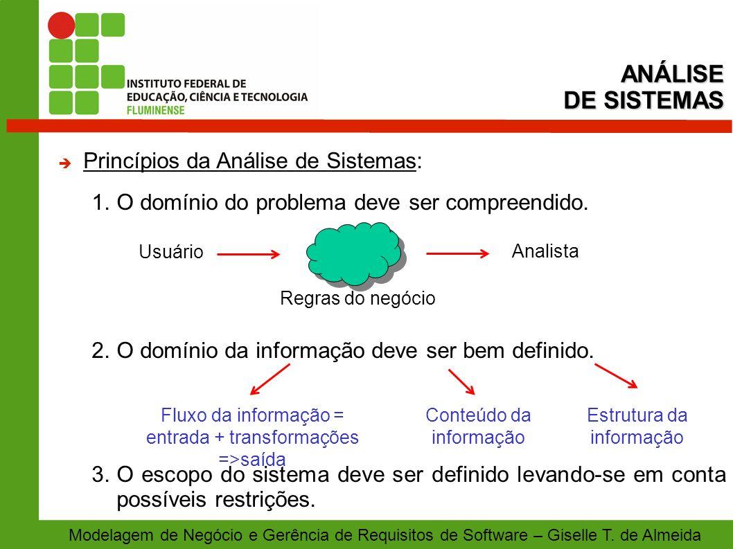 ANÁLISE DE SISTEMAS Princípios da Análise de Sistemas: