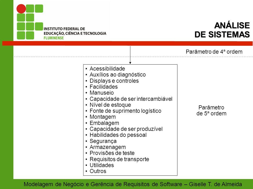 ANÁLISE DE SISTEMAS. Parâmetro de 4ª ordem. Acessibilidade. Auxílios ao diagnóstico. Displays e controles.