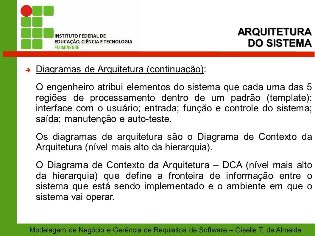 ARQUITETURA DO SISTEMA Diagramas de Arquitetura (continuação):