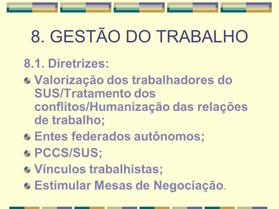 8. GESTÃO DO TRABALHO 8.1. Diretrizes: