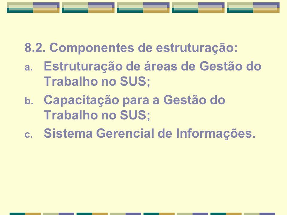 8.2. Componentes de estruturação: