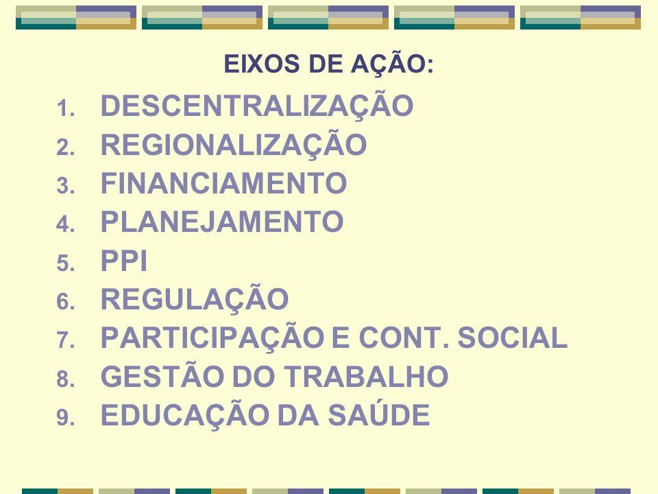 PARTICIPAÇÃO E CONT. SOCIAL GESTÃO DO TRABALHO EDUCAÇÃO DA SAÚDE