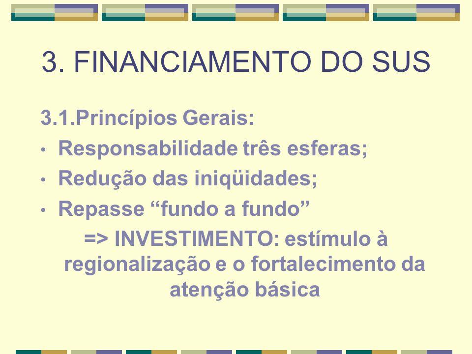 3. FINANCIAMENTO DO SUS 3.1.Princípios Gerais: