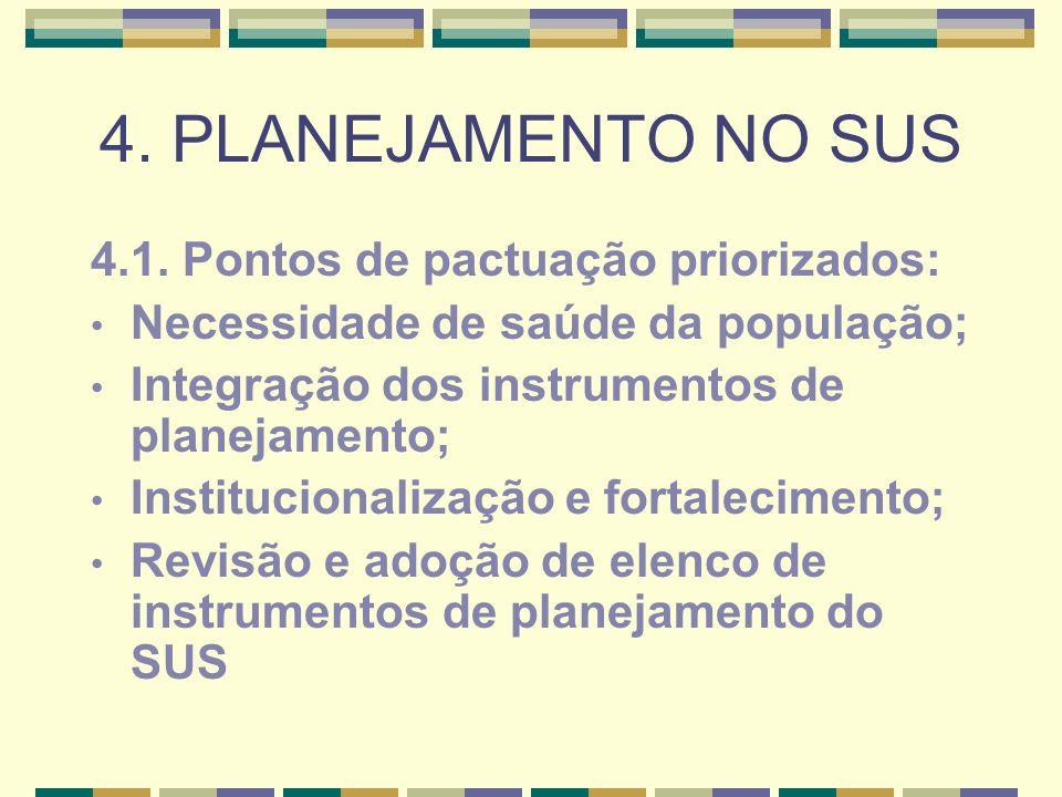 4. PLANEJAMENTO NO SUS 4.1. Pontos de pactuação priorizados: