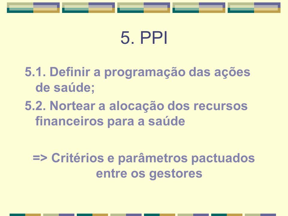 => Critérios e parâmetros pactuados entre os gestores