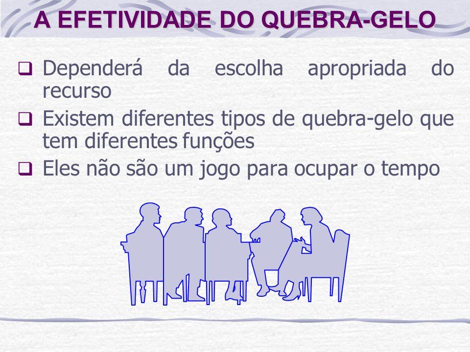 A EFETIVIDADE DO QUEBRA-GELO