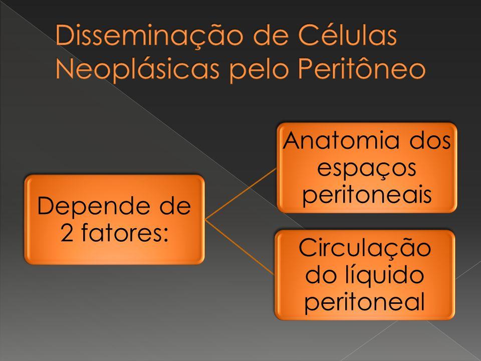 Disseminação de Células Neoplásicas pelo Peritôneo