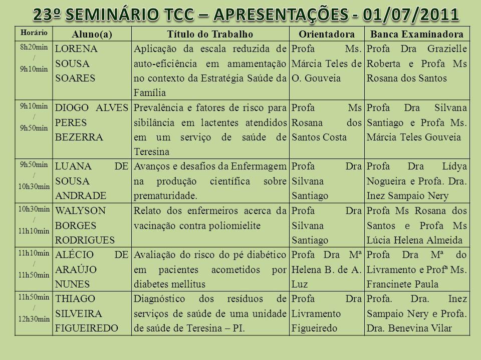 23º SEMINÁRIO TCC – APRESENTAÇÕES - 01/07/2011