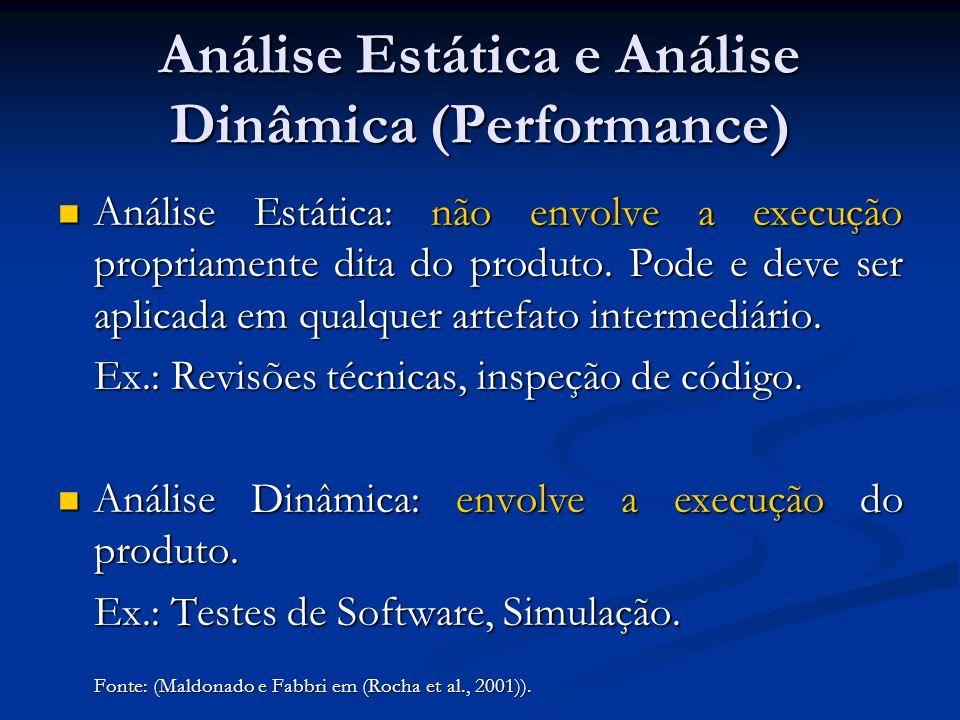 Análise Estática e Análise Dinâmica (Performance)