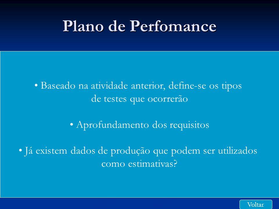Plano de Perfomance Baseado na atividade anterior, define-se os tipos