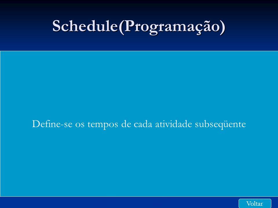 Schedule(Programação)