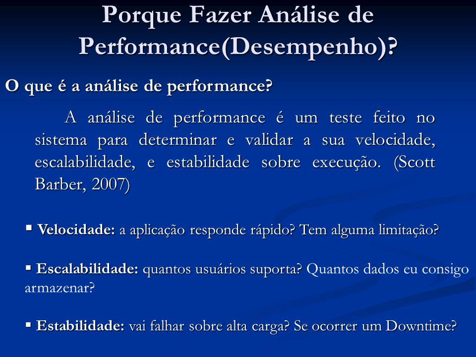Porque Fazer Análise de Performance(Desempenho)