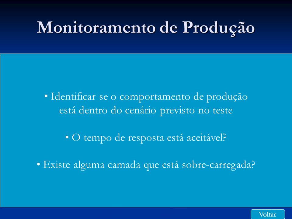 Monitoramento de Produção