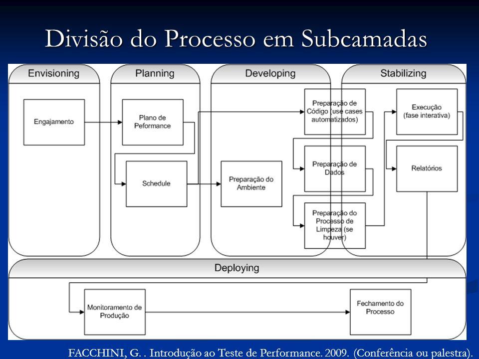 Divisão do Processo em Subcamadas