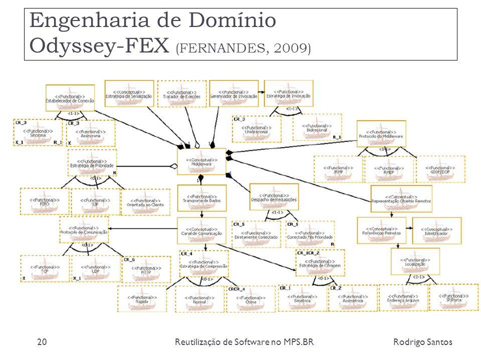 Engenharia de Domínio Odyssey-FEX (FERNANDES, 2009)
