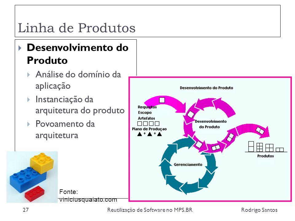 Reutilização de Software no MPS.BR