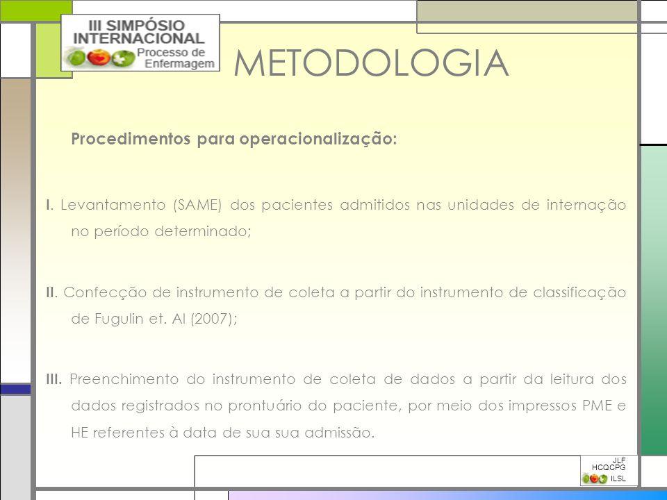 METODOLOGIA Procedimentos para operacionalização: I. Levantamento (SAME) dos pacientes admitidos nas unidades de internação no período determinado;