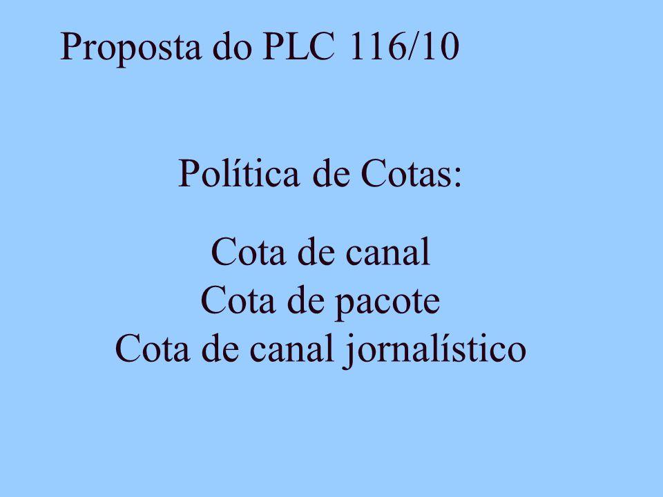 Cota de canal Cota de pacote Cota de canal jornalístico