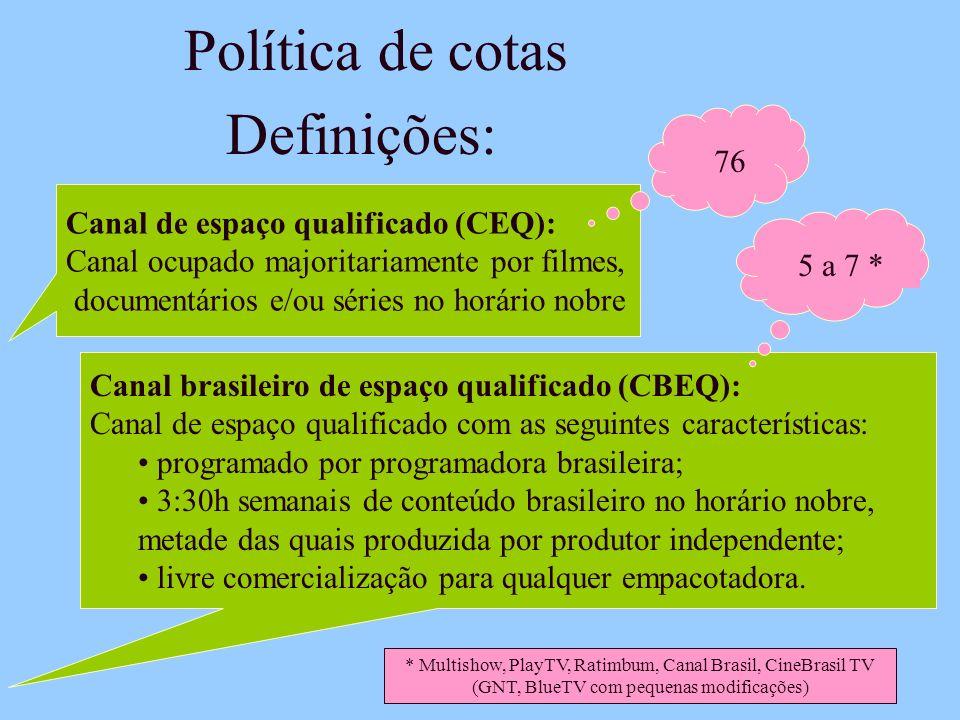 Política de cotas Definições: 76 Canal de espaço qualificado (CEQ):