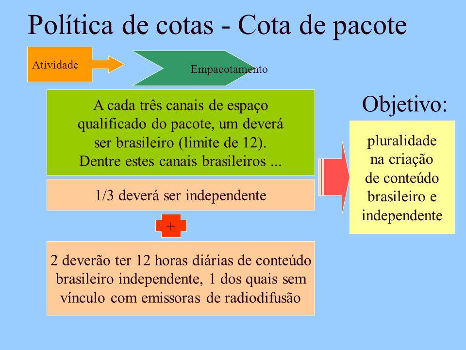 Política de cotas - Cota de pacote