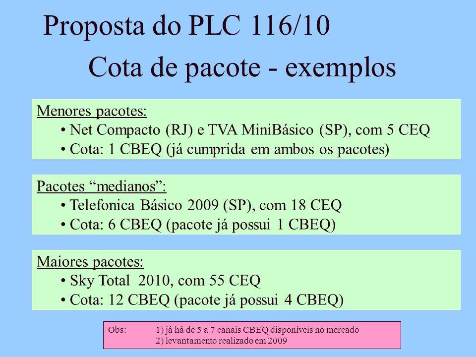Cota de pacote - exemplos