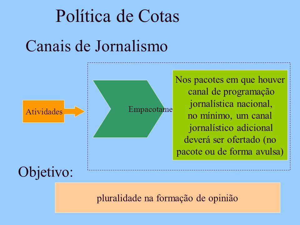 Política de Cotas Canais de Jornalismo Objetivo: