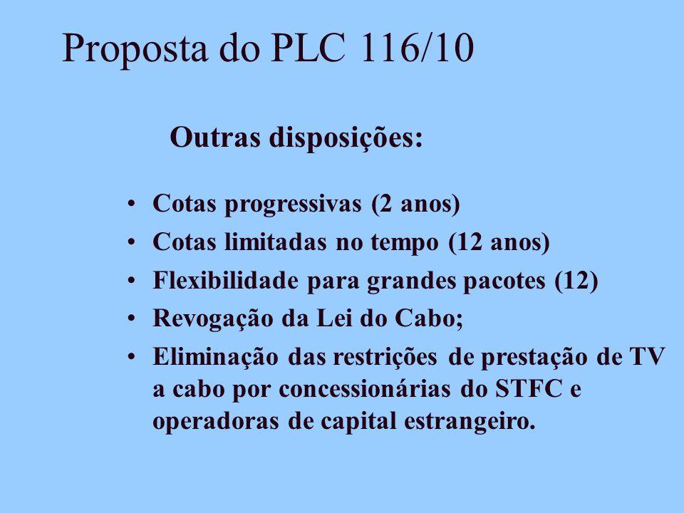 Proposta do PLC 116/10 Outras disposições: Cotas progressivas (2 anos)