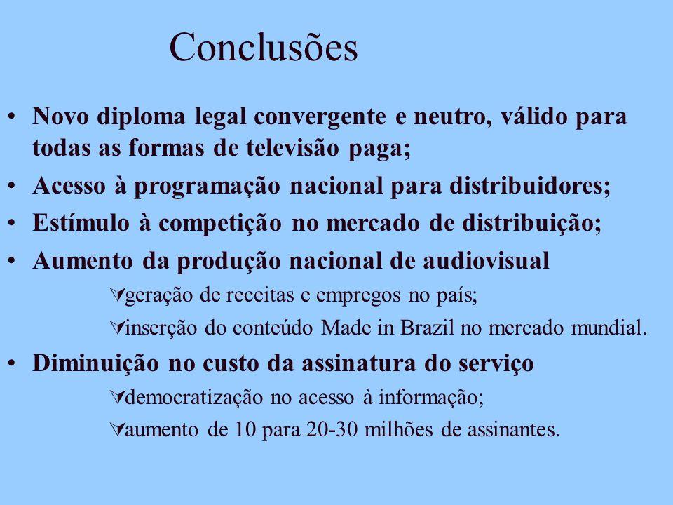 Conclusões Novo diploma legal convergente e neutro, válido para todas as formas de televisão paga;