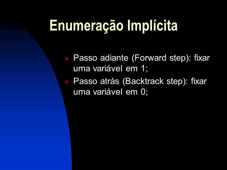 Enumeração Implícita Passo adiante (Forward step): fixar uma variável em 1; Passo atrás (Backtrack step): fixar uma variável em 0;