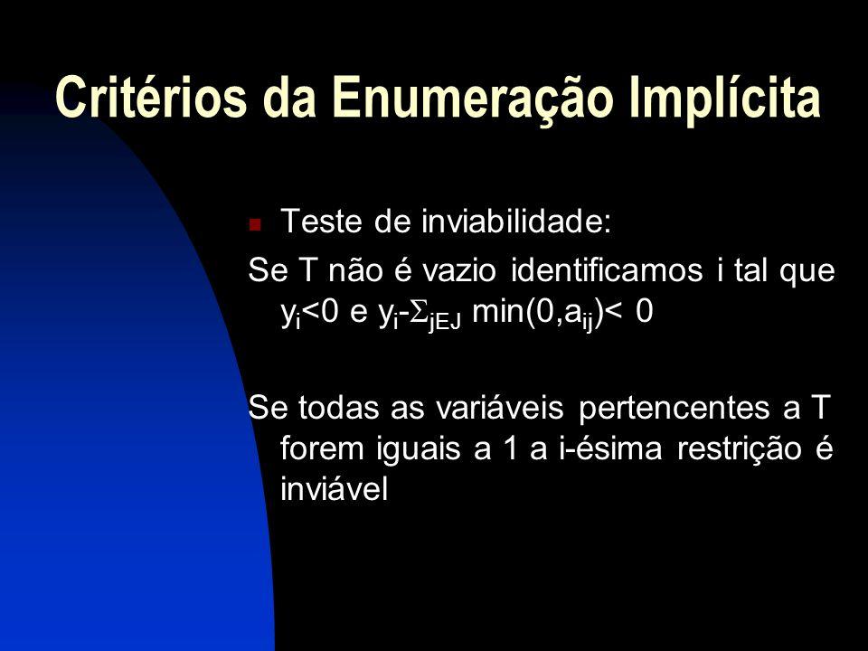 Critérios da Enumeração Implícita