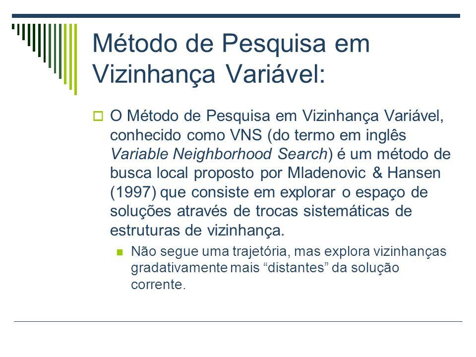 Método de Pesquisa em Vizinhança Variável: