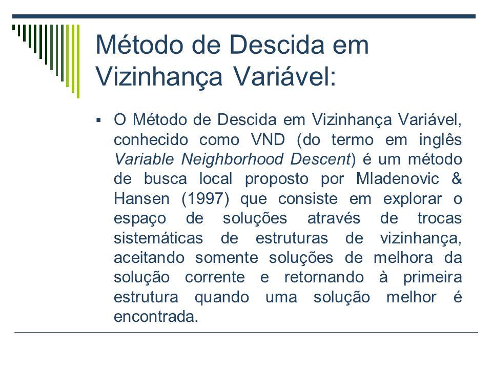 Método de Descida em Vizinhança Variável: