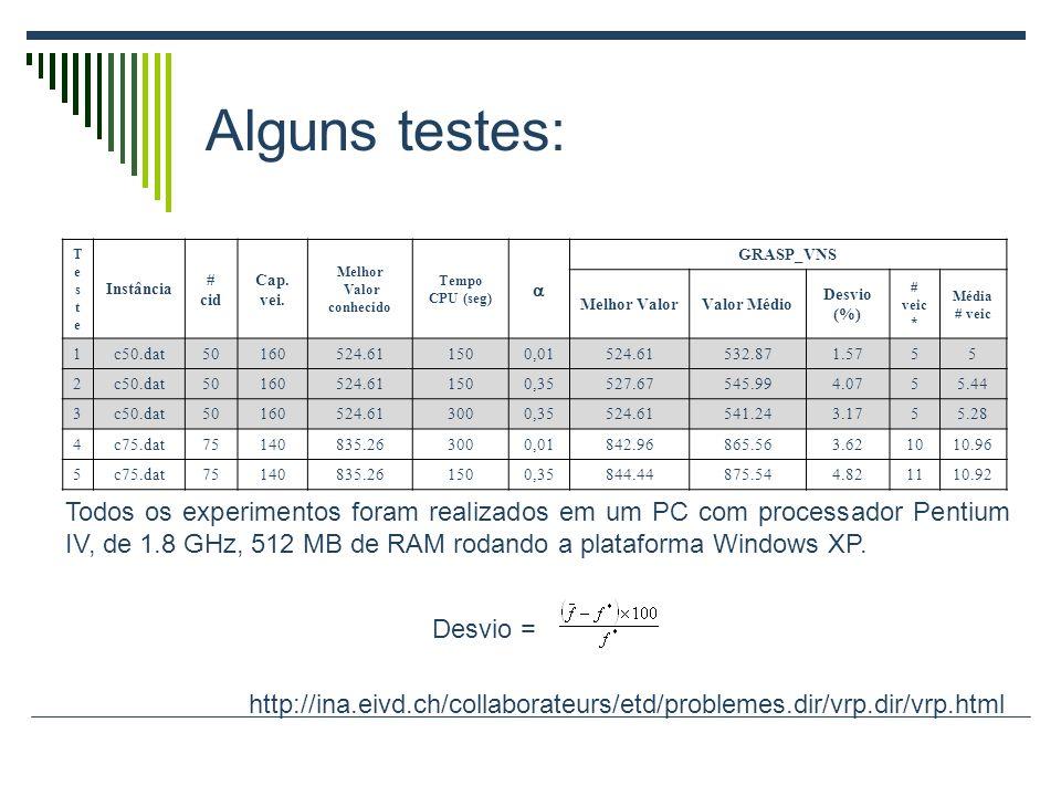 Alguns testes: T. e. s. t. Instância. # cid. Cap. vei. Melhor. Valor. conhecido. Tempo.