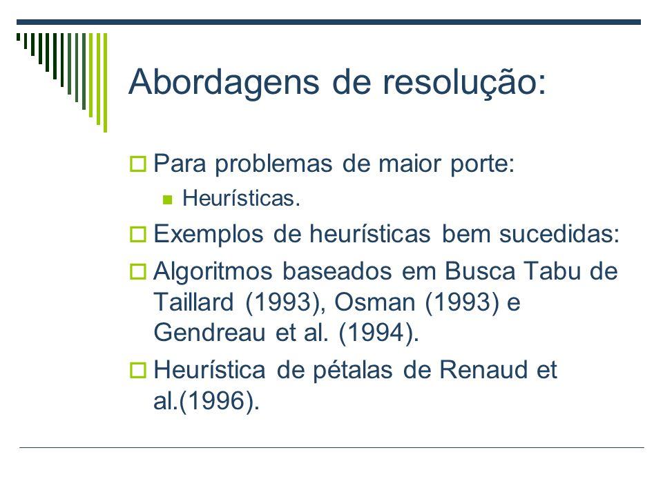Abordagens de resolução: