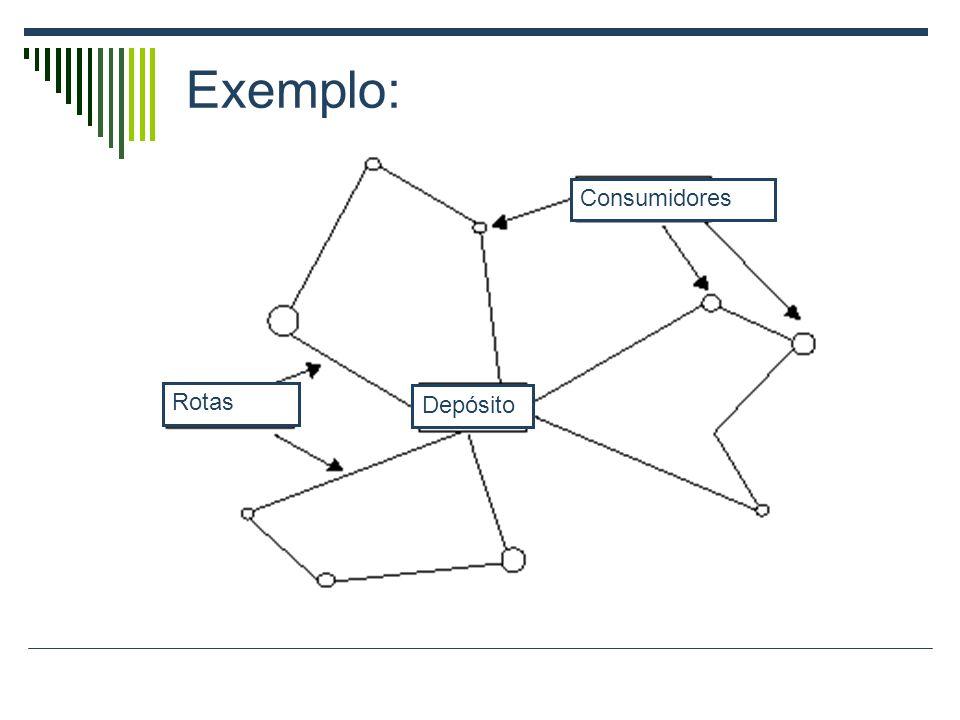 Exemplo: Consumidores Rotas Depósito