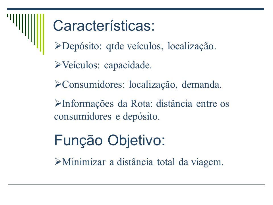 Características: Função Objetivo: