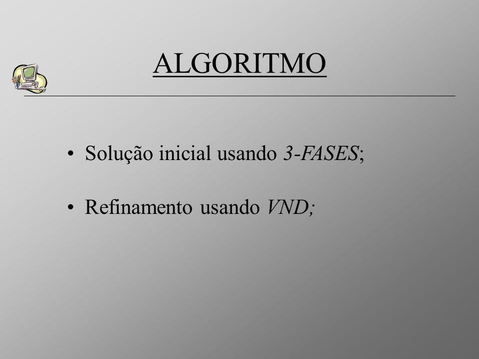 ALGORITMO Solução inicial usando 3-FASES; Refinamento usando VND;