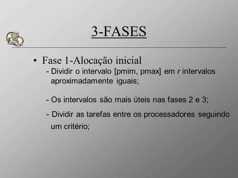 3-FASES Fase 1-Alocação inicial