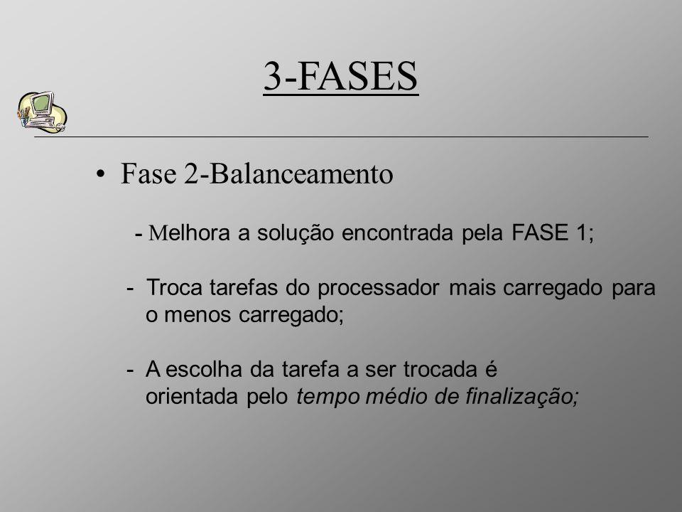 3-FASES Fase 2-Balanceamento