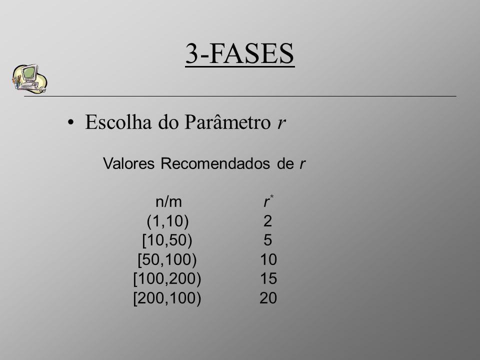 3-FASES Escolha do Parâmetro r Valores Recomendados de r n/m r*