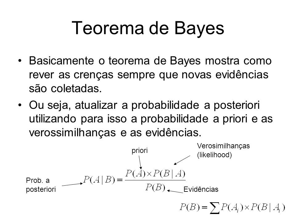 Teorema de Bayes Basicamente o teorema de Bayes mostra como rever as crenças sempre que novas evidências são coletadas.