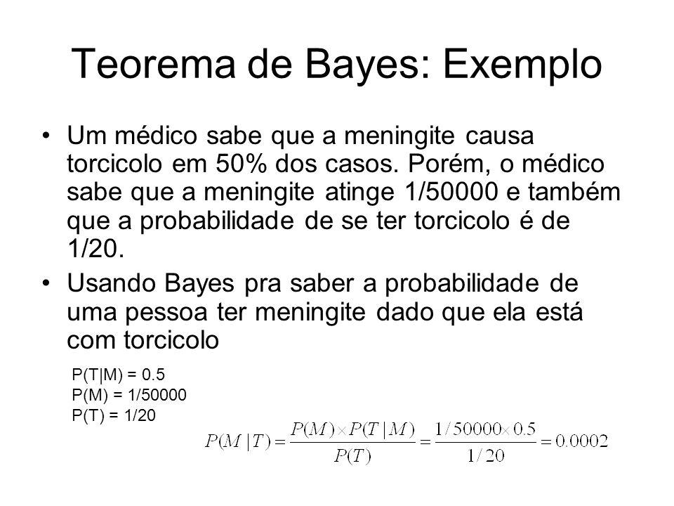 Teorema de Bayes: Exemplo