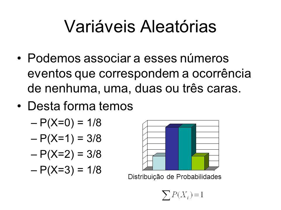 Variáveis Aleatórias Podemos associar a esses números eventos que correspondem a ocorrência de nenhuma, uma, duas ou três caras.